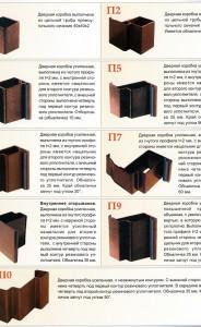Виды дверных коробок