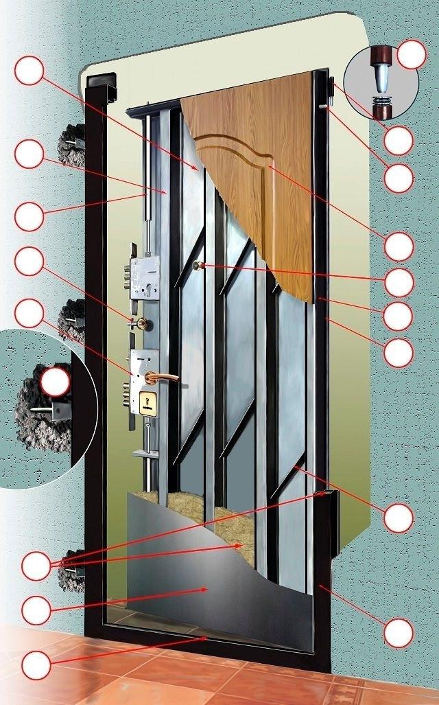 Door_invert_640_l03-101